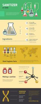 Process Infographics about How to make Sanitizer
