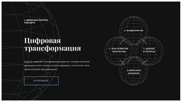 Digital Transformation steps Mind Map – шаблон для дизайна