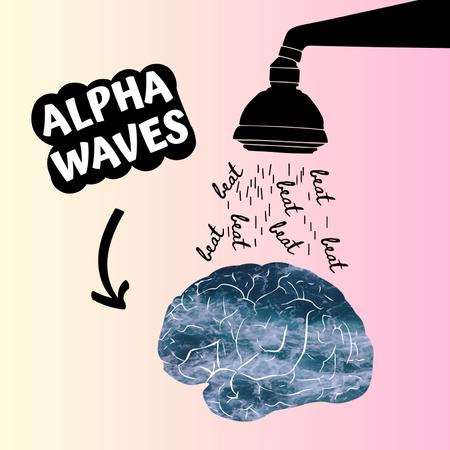 Music Album Promotion with Funny Brain Illustration Album Coverデザインテンプレート