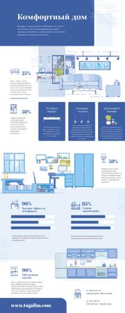 List infographics with Comfy Home tips Infographic – шаблон для дизайна