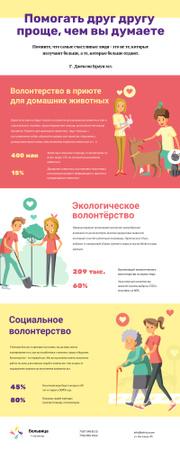 List infographics about Volunteering Infographic – шаблон для дизайна