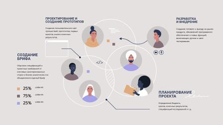 Project Development steps and team Mind Map – шаблон для дизайна