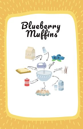 Blueberry Muffins Cooking Steps Recipe Card – шаблон для дизайну