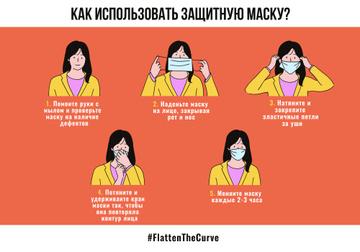 Правила безопасности коронавируса с женщиной в маске