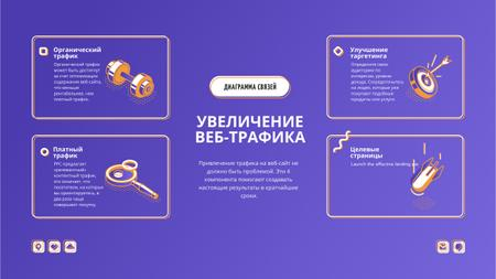 Web Traffic attraction components Mind Map – шаблон для дизайна