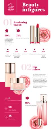 Timeline infographics about Cosmetics Company Infographic Design Template
