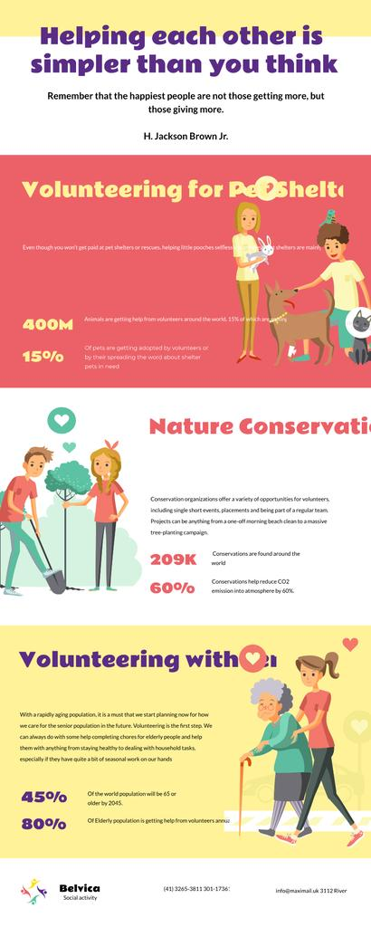 List infographics about Volunteering —デザインを作成する