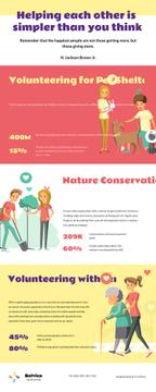 List infographics about Volunteering