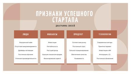Startup Success steps Mind Map – шаблон для дизайна