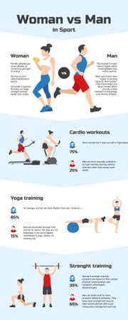 Comparison infographics about Man's and Woman's Sport Infographicデザインテンプレート