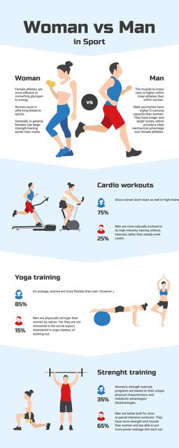Template di design Comparison infographics about Man's and Woman's Sport Infographic