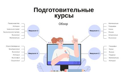 Preparatory Courses overview Mind Map – шаблон для дизайна