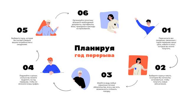 Gap Year plan with happy Students Mind Map – шаблон для дизайна