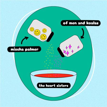 Plantilla de diseño de Funny Promotion of Music Album with Food Bowl Album Cover