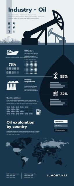 Informational infographics about Oil industry Infographicデザインテンプレート