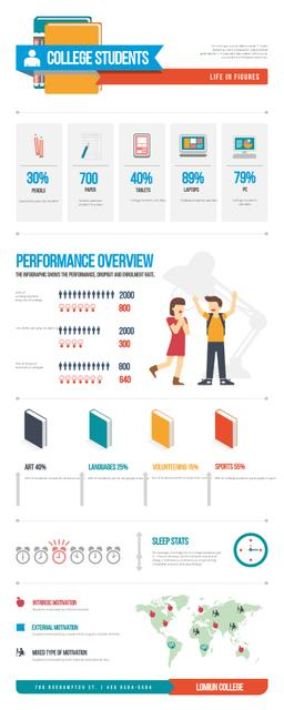 Designvorlage Education infographics about College life für Infographic