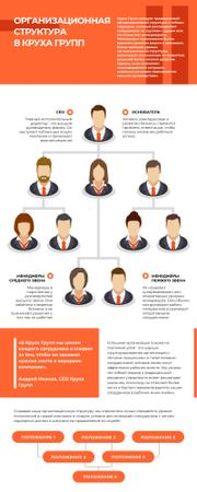 Business Infographics about Organizational Structure Infographic – шаблон для дизайна