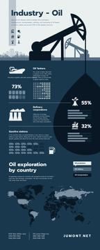 Informational infographics about Oil industry