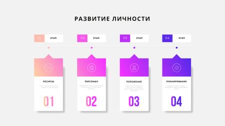School development plan Mind Map – шаблон для дизайна
