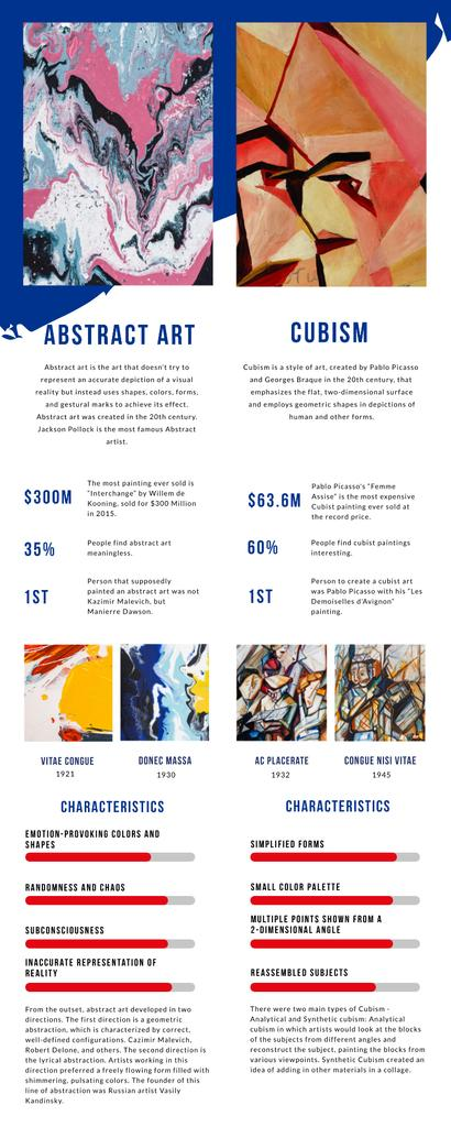 Comparison infographics between Abstract art and Cubism — Maak een ontwerp