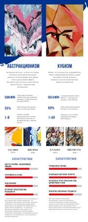 Comparison infographics between Abstract art and Cubism Infographic – шаблон для дизайна