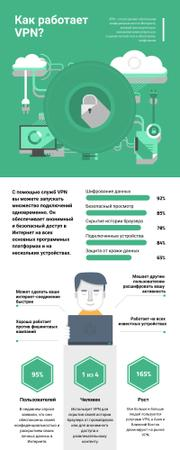 Informational infographics about How VPN works Infographic – шаблон для дизайна