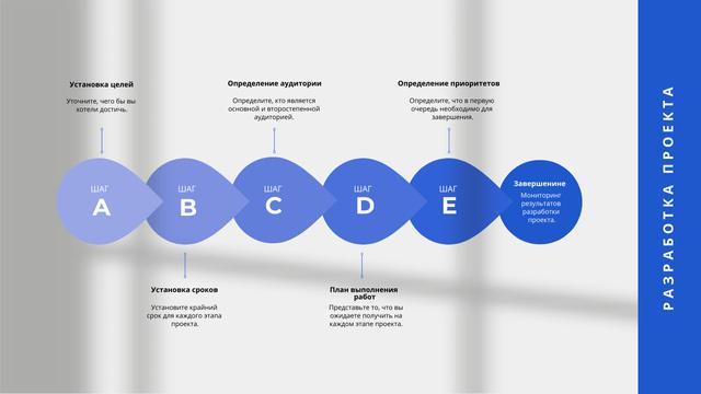 Project Development steps Mind Map – шаблон для дизайна