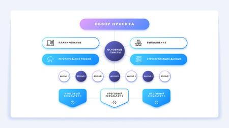 Project Development points Mind Map – шаблон для дизайна