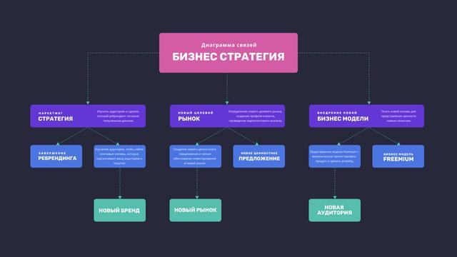 Business Strategy points Mind Map – шаблон для дизайна