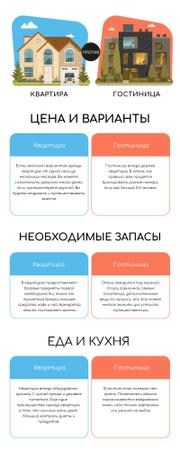 Comparison infographics between apartment and hotel Infographic – шаблон для дизайна