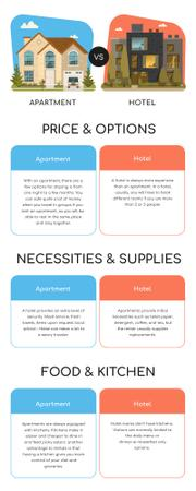Comparison infographics between apartment and hotel Infographic Modelo de Design
