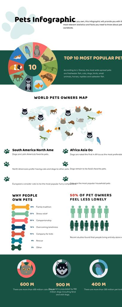 Map Infographics about World Pets Owners — Crear un diseño