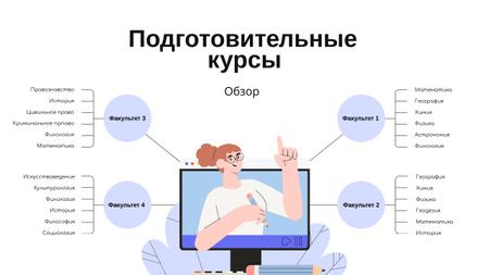 Preparatory Courses overview Mind Map – шаблон для дизайна