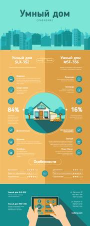 Comparison infographics about Smart Home Infographic – шаблон для дизайна