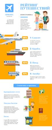 Statistical infographics about Travel Rating Infographic – шаблон для дизайна