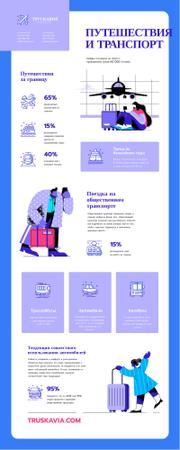 Informational infographics about Traveling and Commuting Infographic – шаблон для дизайна