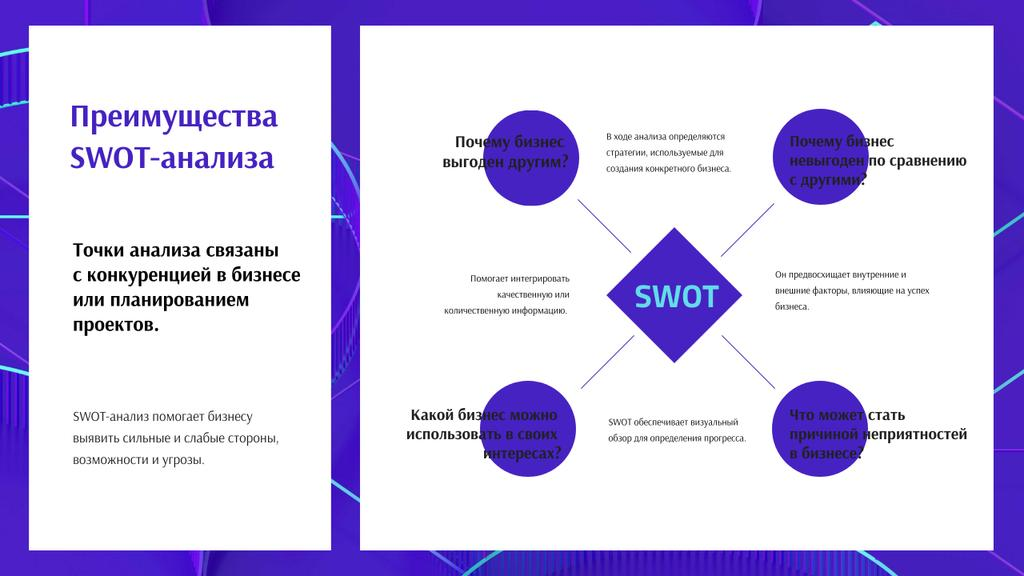 Advantages of SWOT analysis Mind Map – шаблон для дизайна