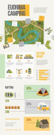 Map Infographics about Camping area Infographicデザインテンプレート