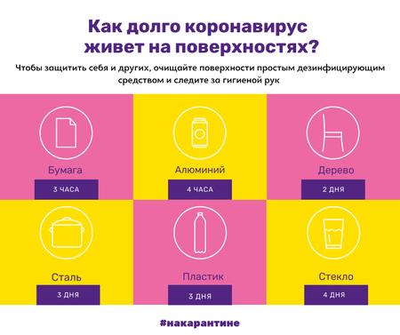 #FlattenTheCurve Information about Coronavirus surfaces Facebook – шаблон для дизайна