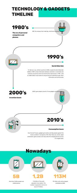 Timeline infographics of Technology and gadgets Infographicデザインテンプレート