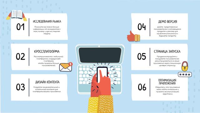 Application Launch steps Mind Map – шаблон для дизайна