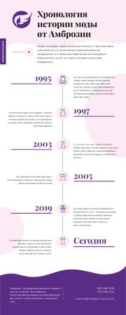 Timeline infographics about Fashion History Infographic – шаблон для дизайна
