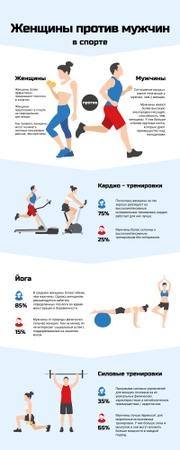 Comparison infographics about Man's and Woman's Sport Infographic – шаблон для дизайна