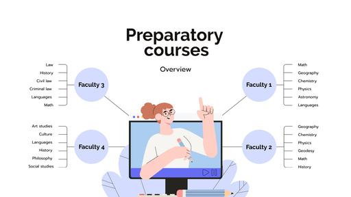 Preparatory Courses Overview ConceptMap
