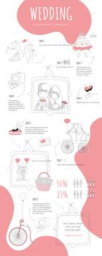 Informational infographics about Wedding
